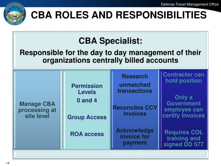 CBA ROLES AND RESPONSIBILITIES