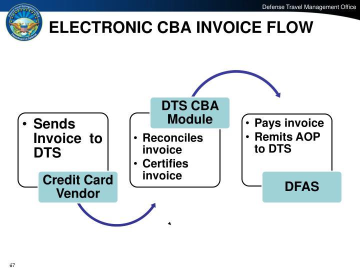 ELECTRONIC CBA INVOICE FLOW