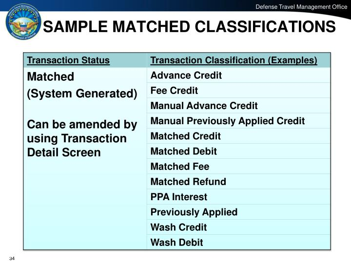 SAMPLE MATCHED CLASSIFICATIONS