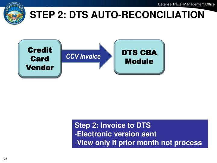 STEP 2: DTS AUTO-RECONCILIATION