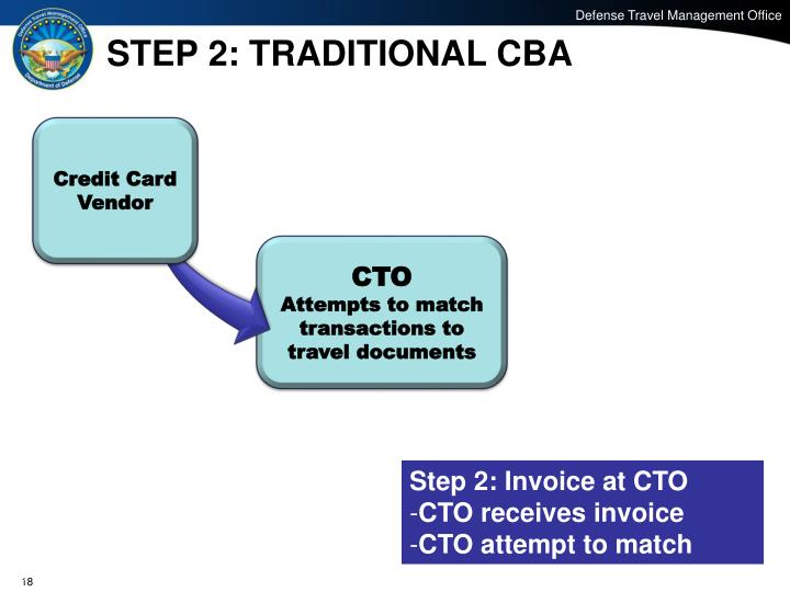 STEP 2: TRADITIONAL CBA
