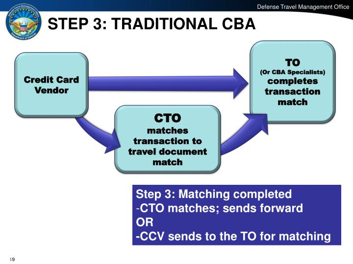 STEP 3: TRADITIONAL CBA