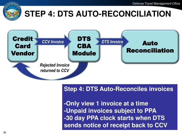 STEP 4: DTS AUTO-RECONCILIATION