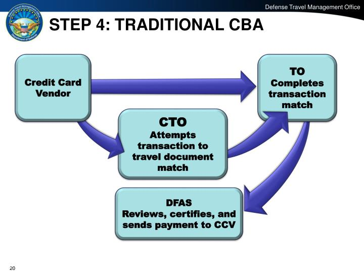 STEP 4: TRADITIONAL CBA