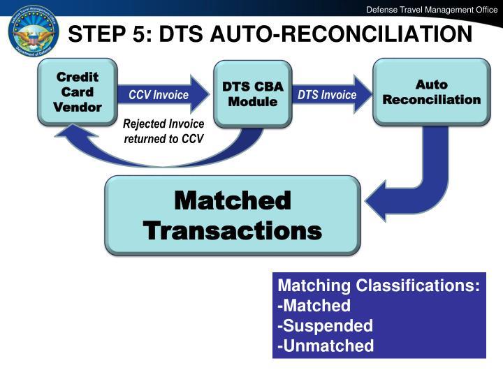 STEP 5: DTS AUTO-RECONCILIATION