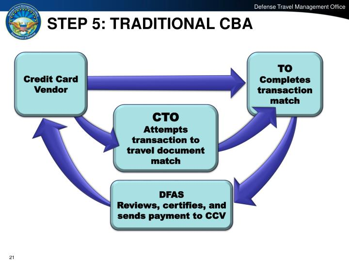 STEP 5: TRADITIONAL CBA