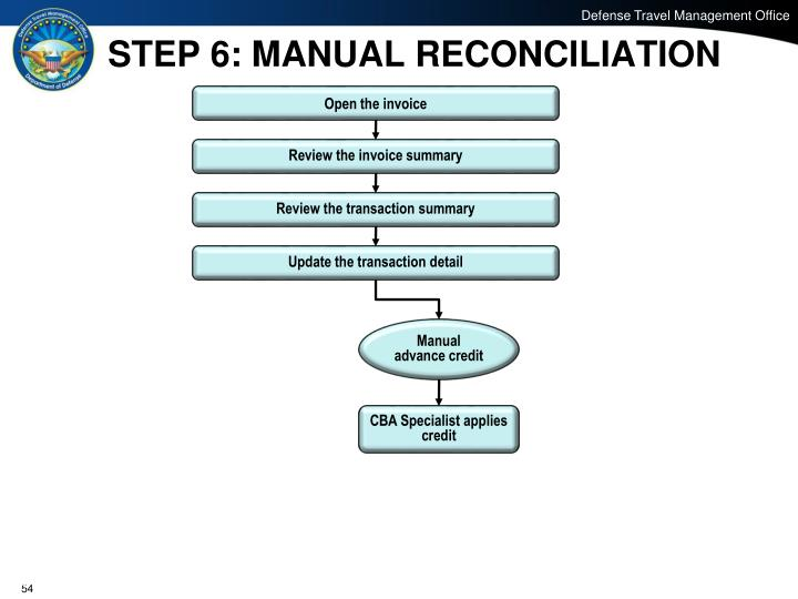 STEP 6: MANUAL RECONCILIATION