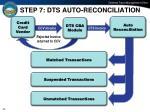 step 7 dts auto reconciliation
