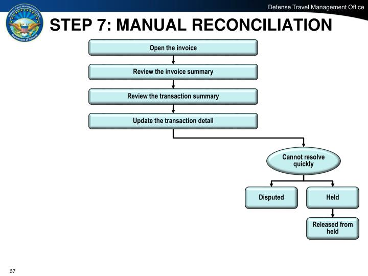 STEP 7: MANUAL RECONCILIATION