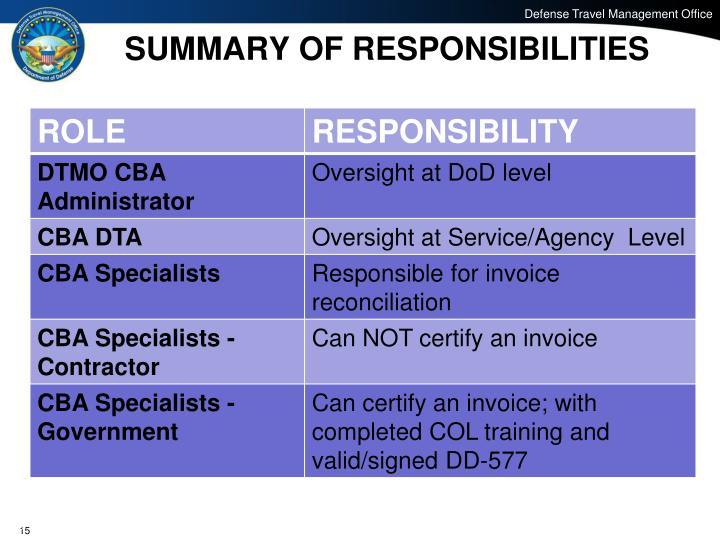 SUMMARY OF RESPONSIBILITIES