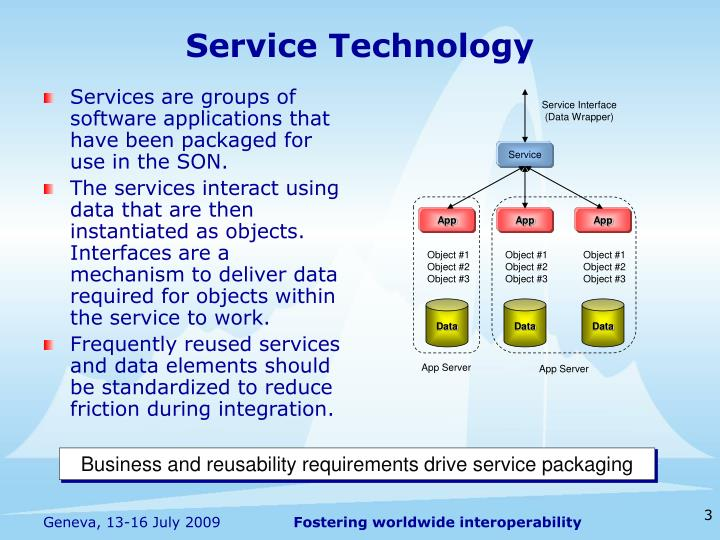 Services are groups of software applications that have been packaged for use in the SON.