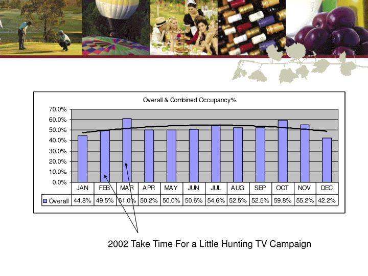 2002 Take Time For a Little Hunting TV Campaign