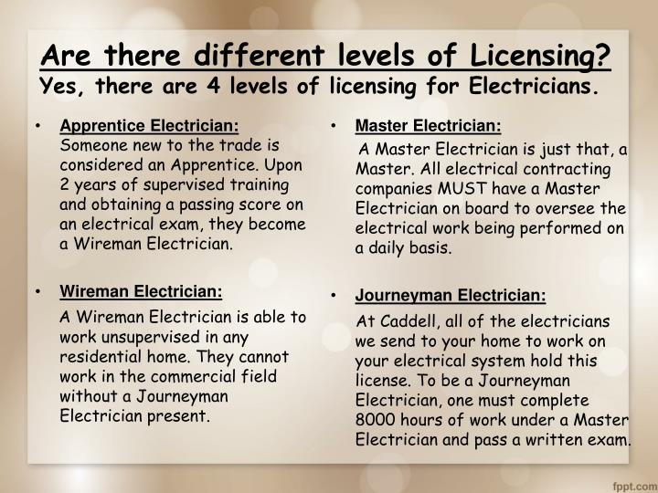 Are there different levels of Licensing?