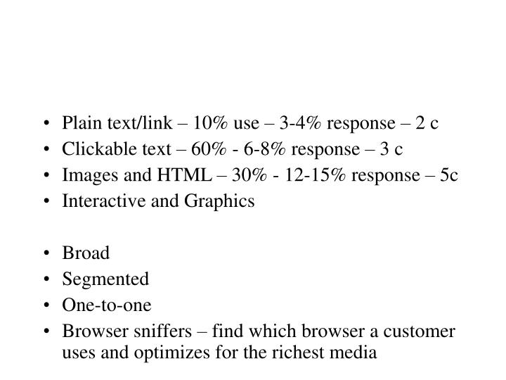 Plain text/link – 10% use – 3-4% response – 2 c