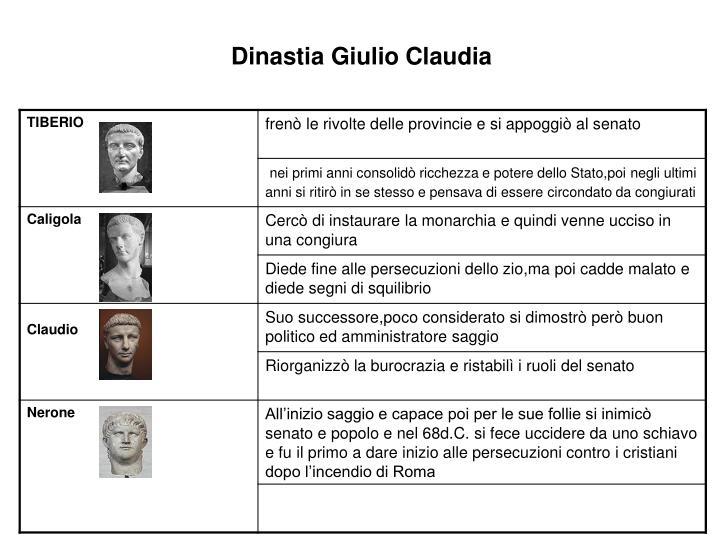 Dinastia Giulio Claudia