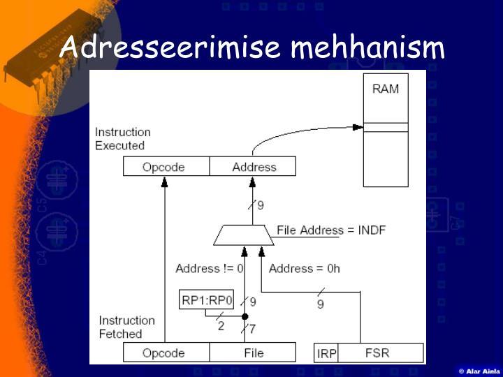 Adresseerimise mehhanism