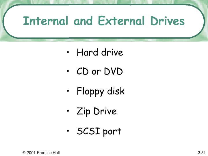 Internal and External Drives