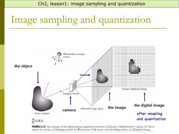 Image sampling and quantization1