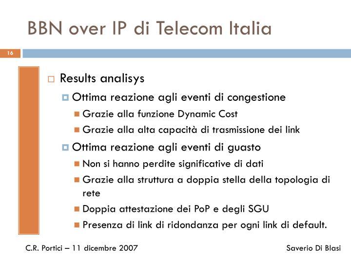 BBN over IP di Telecom Italia