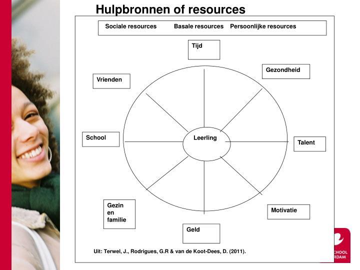 Hulpbronnen of resources