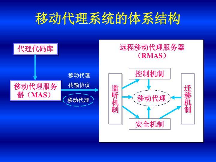 远程移动代理服务器(