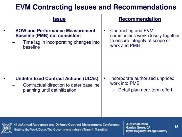 EVM Contracting Issues and Recommendations