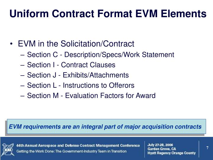 Uniform Contract Format EVM Elements