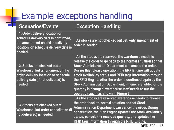 Example exceptions handling