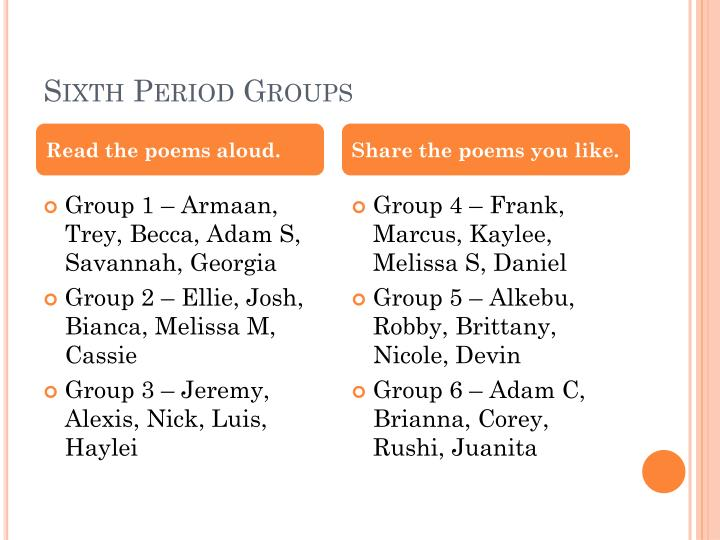 Sixth period groups