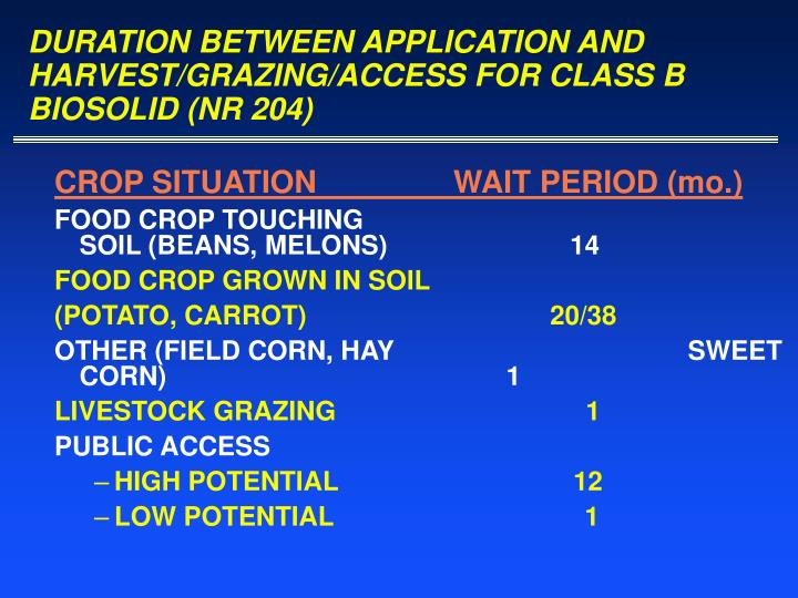 DURATION BETWEEN APPLICATION AND HARVEST/GRAZING/ACCESS FOR CLASS B BIOSOLID (NR 204)