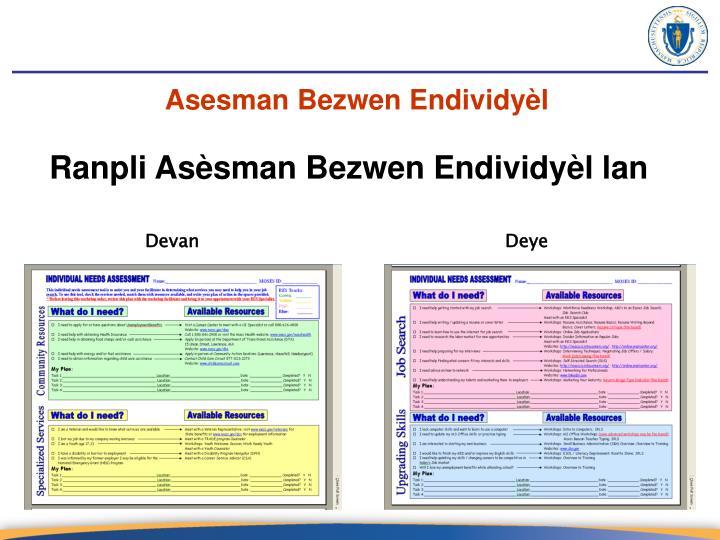 Asesman Bezwen Endividyèl