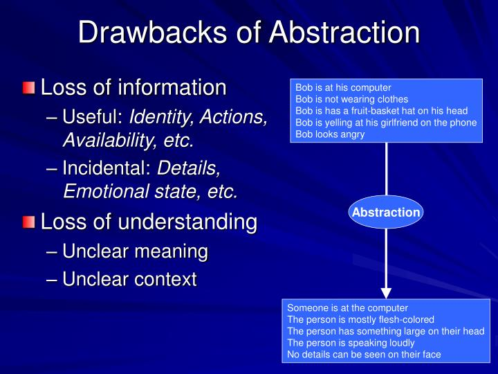 Drawbacks of Abstraction