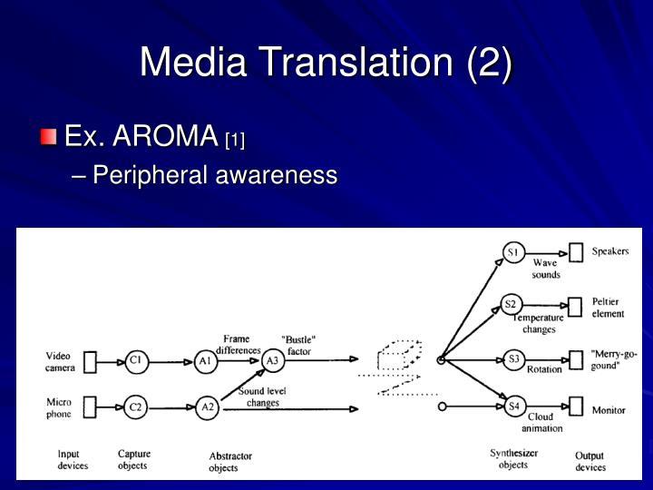 Media Translation (2)