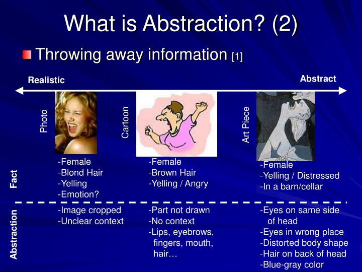 What is Abstraction? (2)