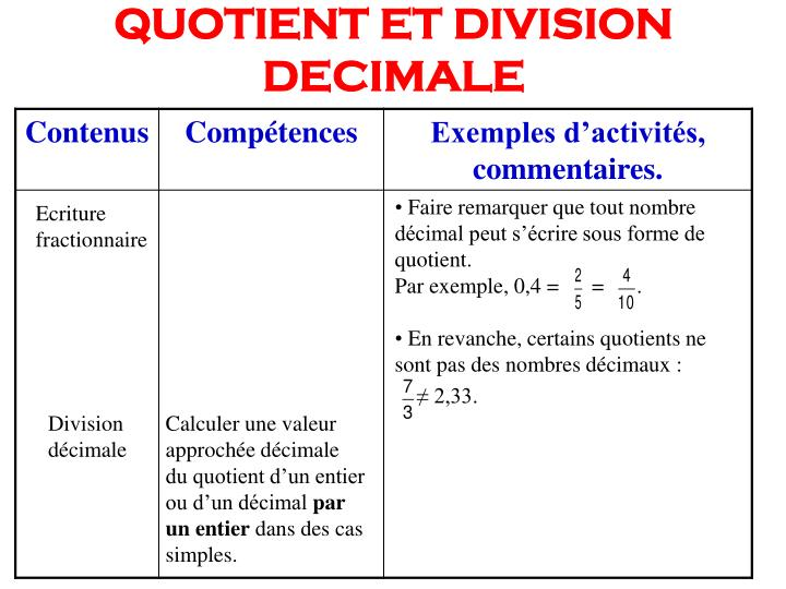QUOTIENT ET DIVISION DECIMALE