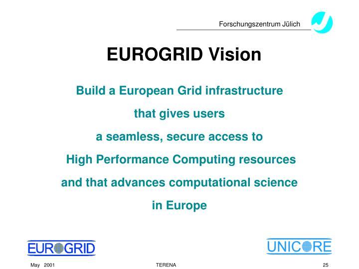 EUROGRID Vision