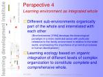 perspective 4 learning environment as integrated whole