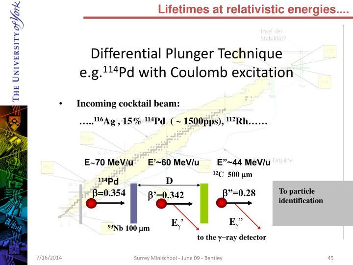 Lifetimes at relativistic energies....