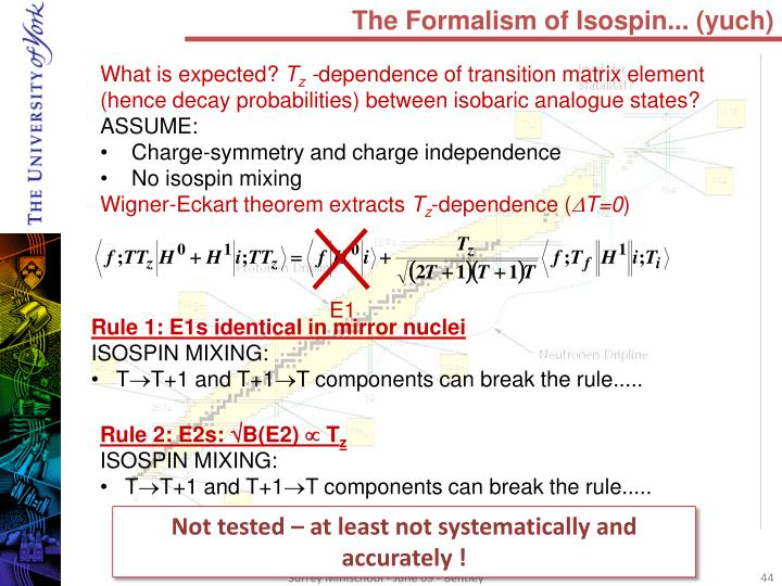 The Formalism of Isospin... (yuch)