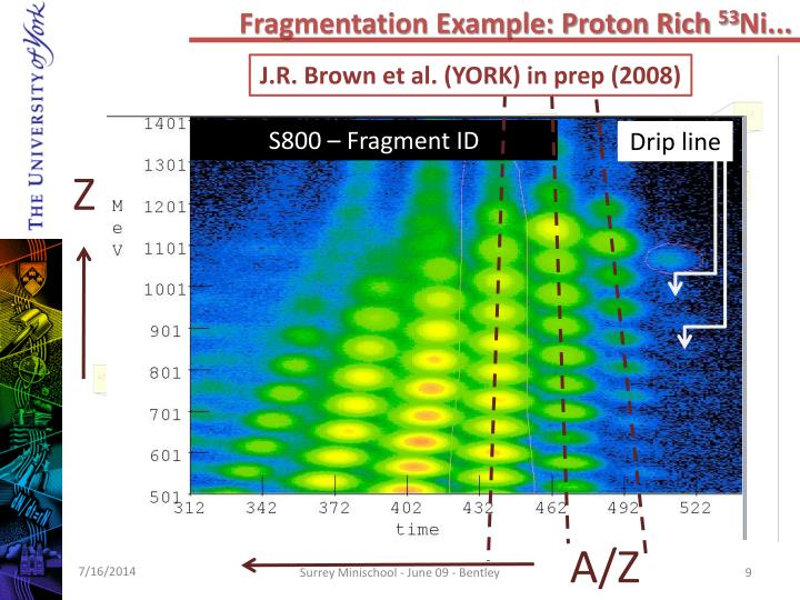 Fragmentation Example: Proton Rich