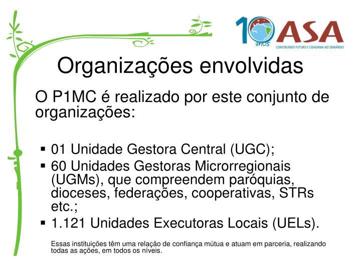Organizações envolvidas