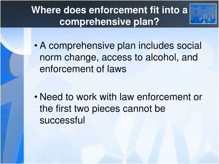 Where does enforcement fit into a comprehensive plan?