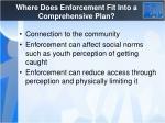 where does enforcement fit into a comprehensive plan1