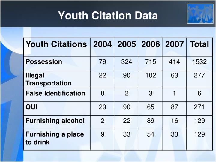 Youth Citation Data