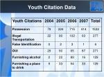youth citation data