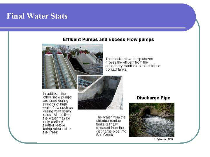 Final Water Stats