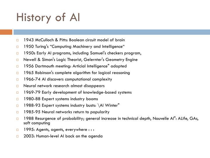 History of AI