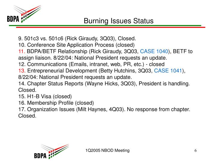 Burning Issues Status