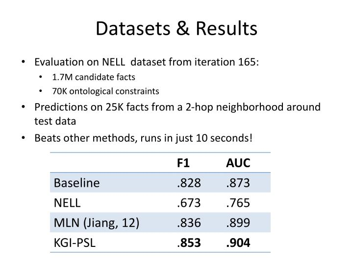 Datasets & Results