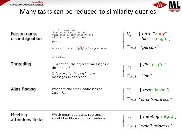 Many tasks can be reduced to similarity queries